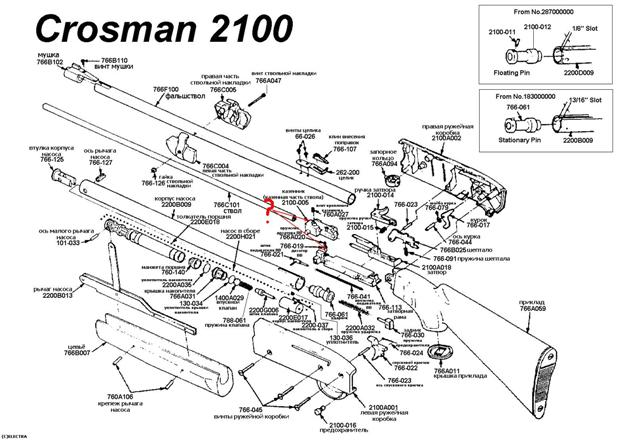 crosman2100 (Small).jpg
