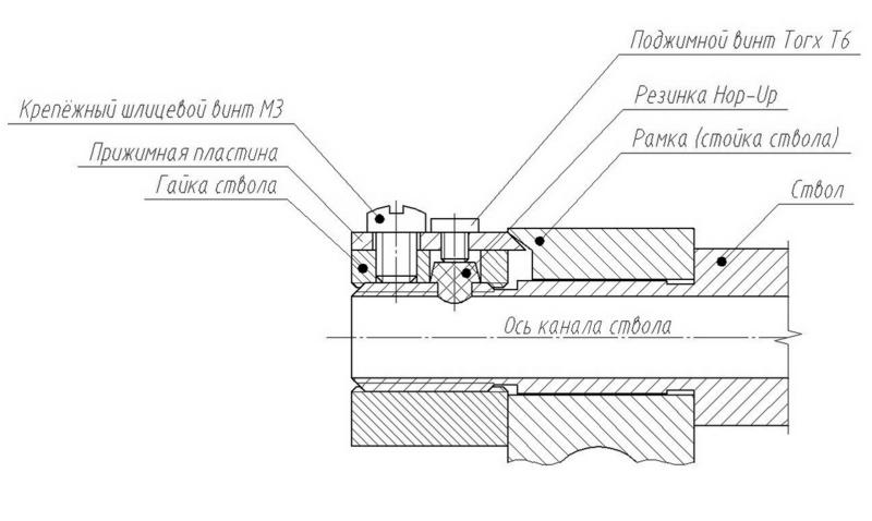 Схема узла (сечение по оси