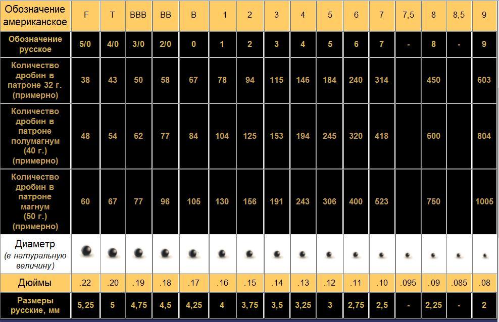 плитки размеры дроби по номерам уровень кортизола нормальные