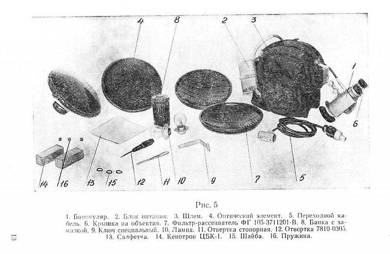 Пнв-57 инструкция