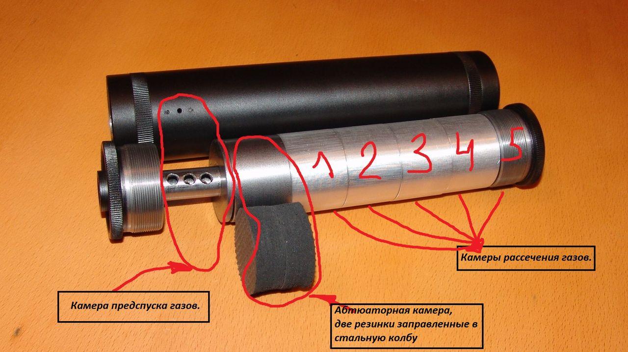 Глушители для охотничьего гладкоствольного оружия - sokma-sru