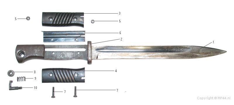 комплект, состоящий размеры гарды штык ножа экскурсии, веселье
