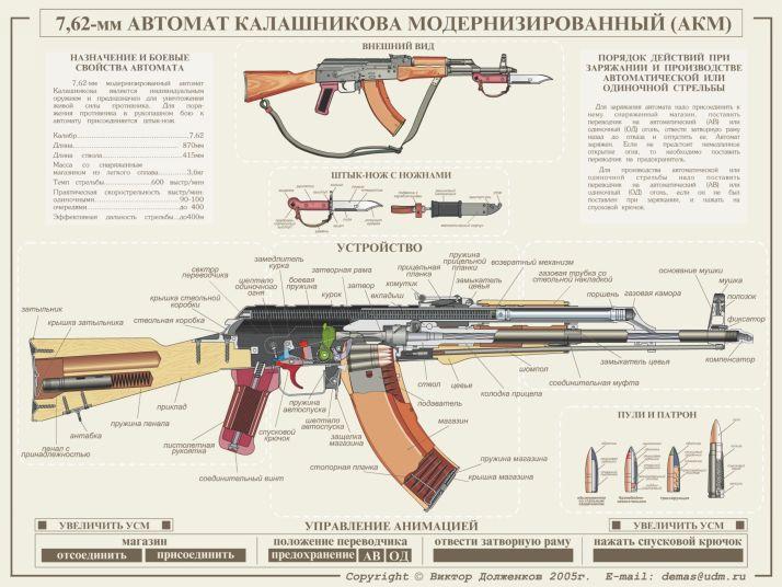 Инструкция Пистолет Макарова 9Мм