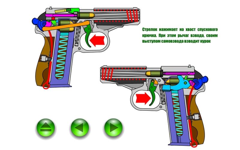 -устройство пистолета