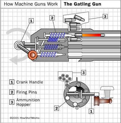 Анимация оружия • Популярное