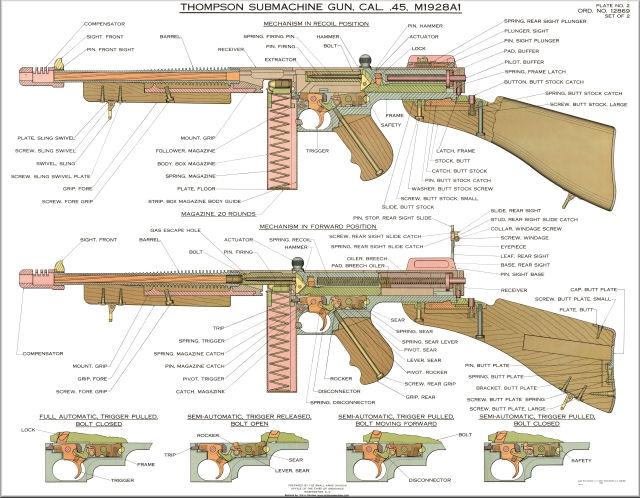 Изделия из дерева чертежи оружия
