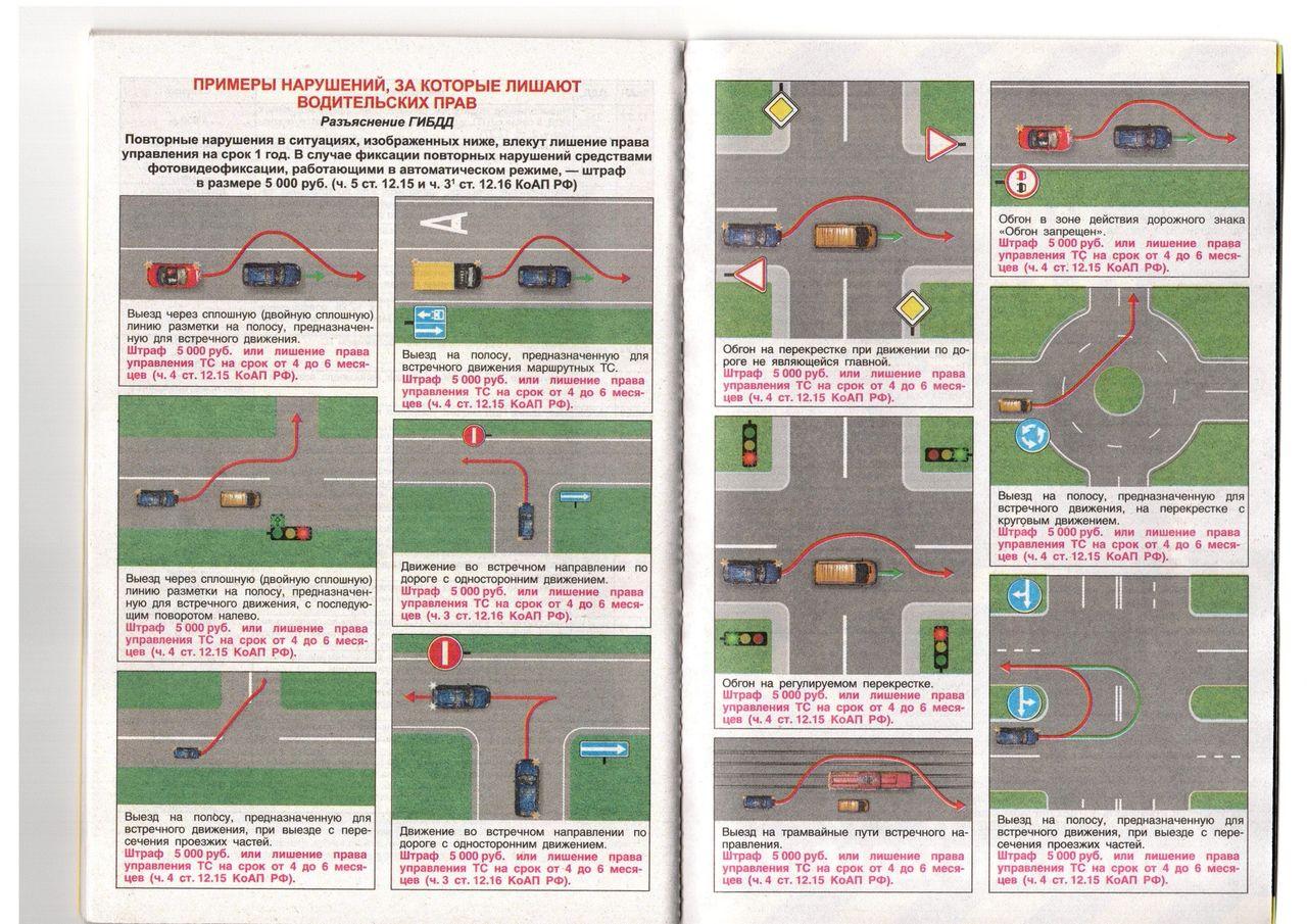 Правила дорожного движения в картинках и штрафы