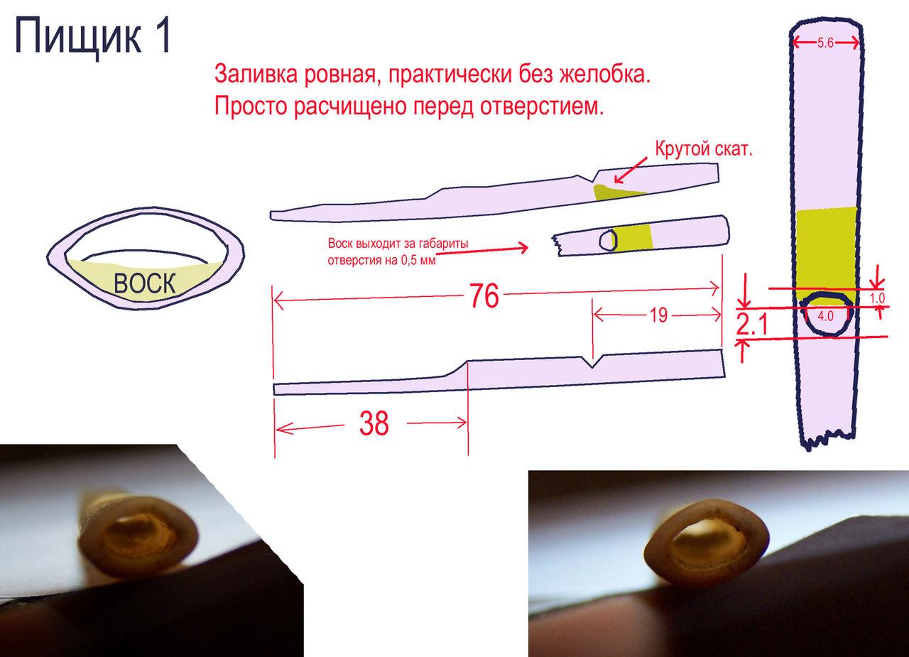 Как сделать металлический манок на рябчика