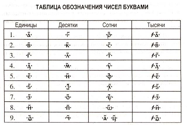 словарь склонений русского языка строп важно выбрать