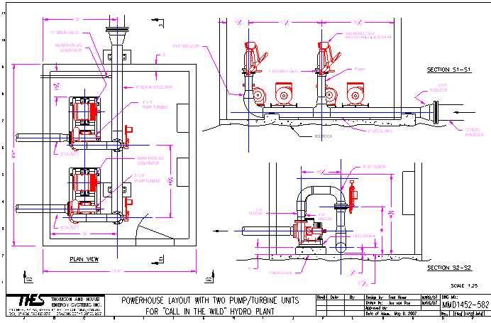 Гидроэлектростанции для дома на 15 кв