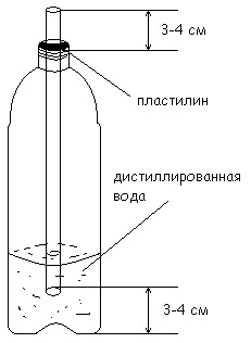 Как сделать барометр для детей