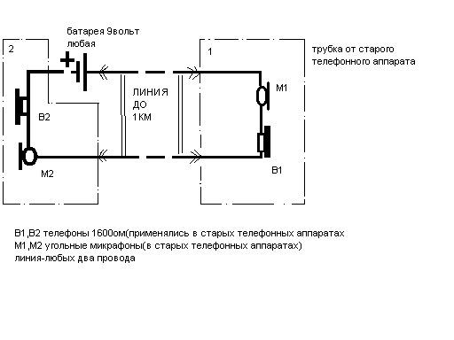схема соединения телефонной линии к