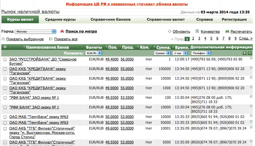 ккрс доллара ккб новокузнецк на сегодня термобелье CRAFT