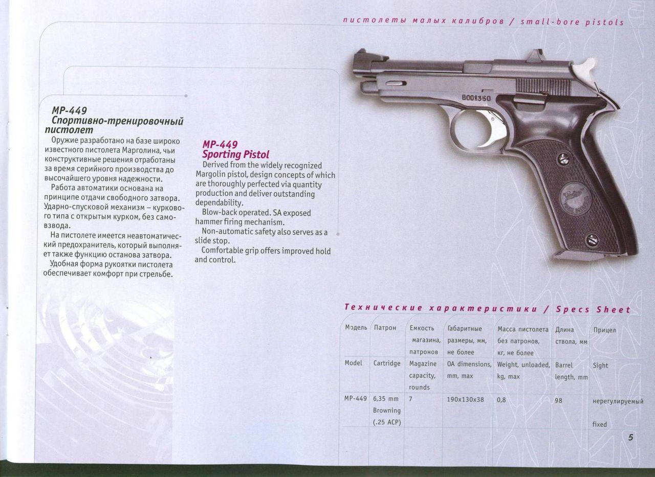 MP-449
