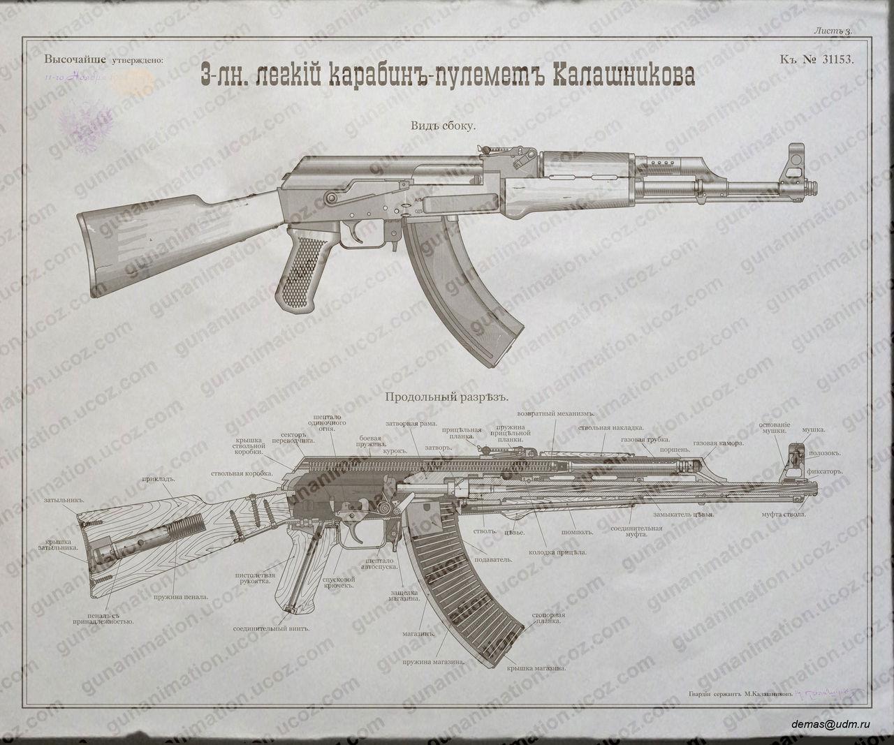 Ак-47 из дерева своими руками чертежи