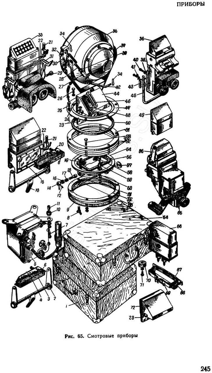 противогаз ип -4 инструкция в войсках
