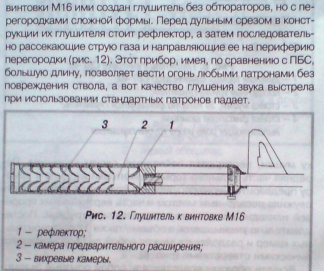5,56 винтовка М16,конструкцию признали лучшей (для этой винтовки) , поставили на вооружение.