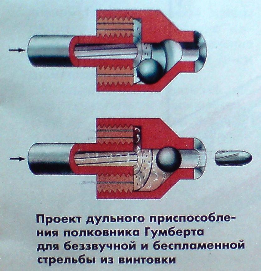 Схема запатентована в 1898