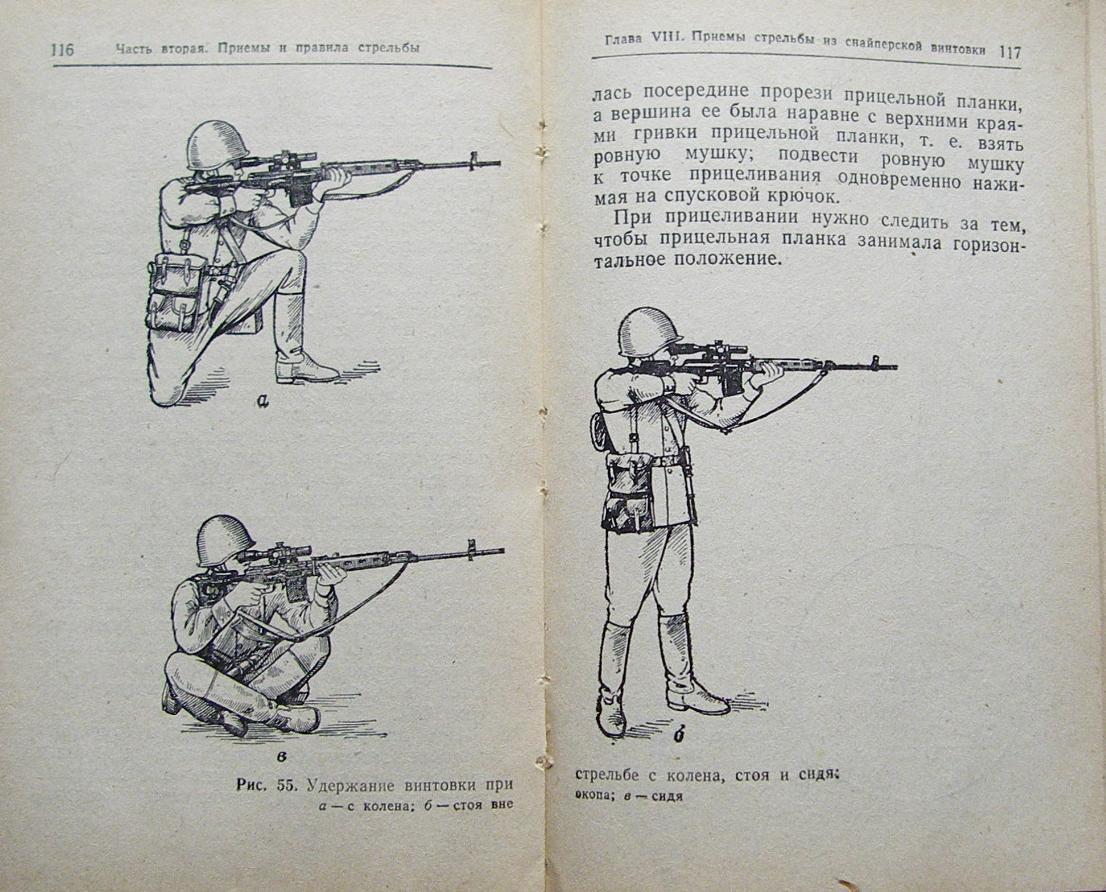 Схема стрельбы из пневматической винтовки