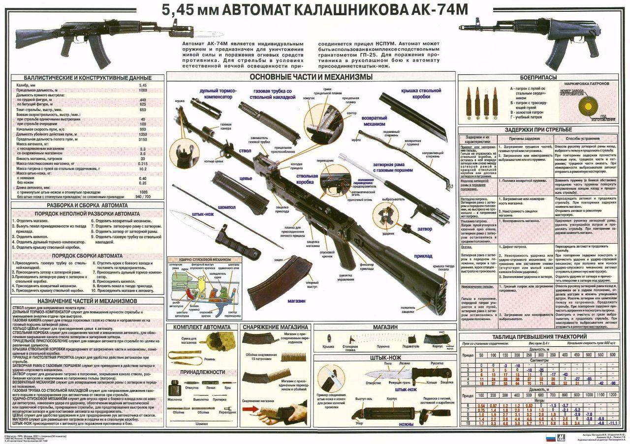инструкция радиостанция р-169п-1