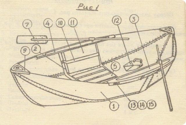 Лодка из фанеры своими руками простая