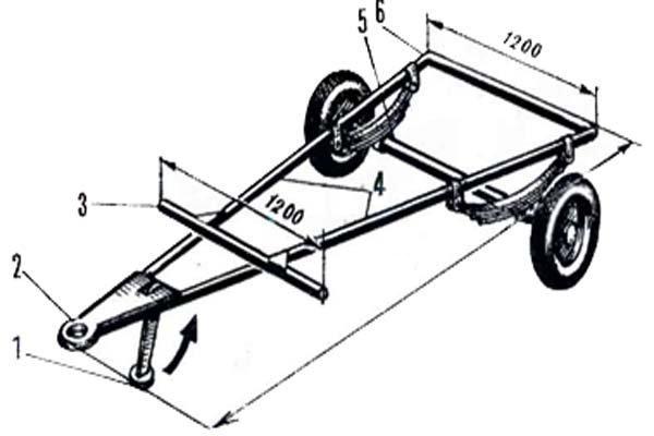 Прицеп для квадроцикла своими руками чертежи размеры