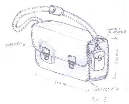 выкройки сумок из кожи через плечо Оранжевая сумка с чем носить, С чем носить бежевые сапоги.  Пальто макс мара.