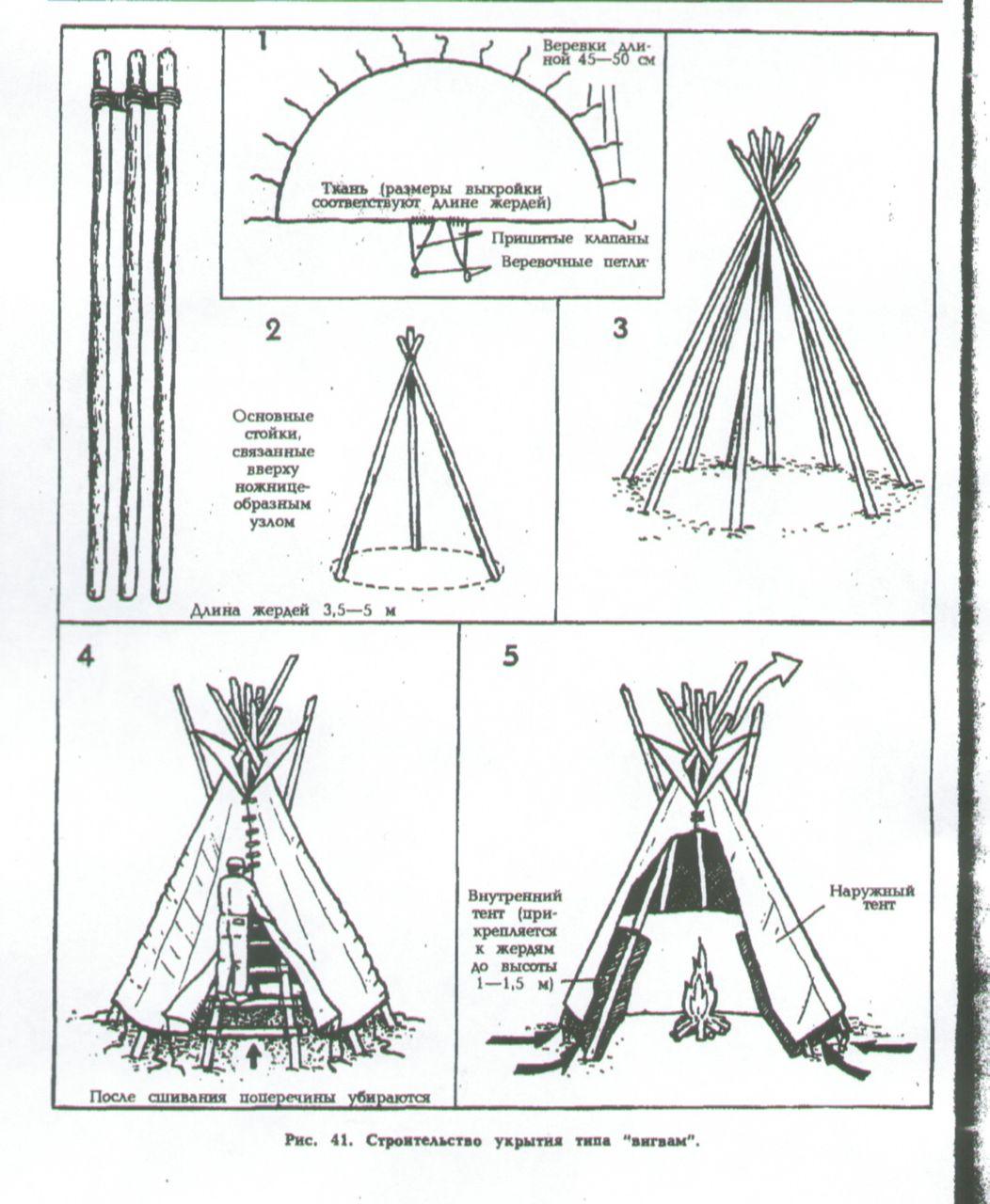 Палатка типи своими руками