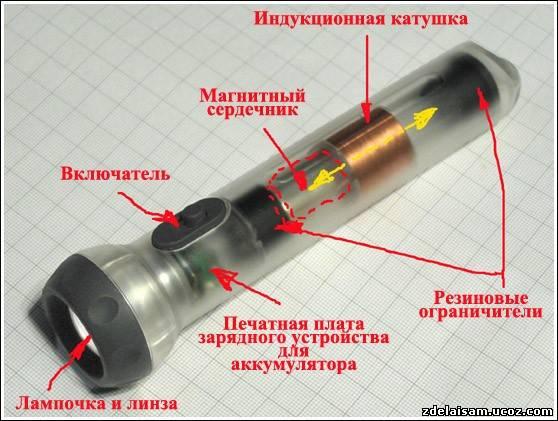Как сделать фонарик на батарейках своими руками