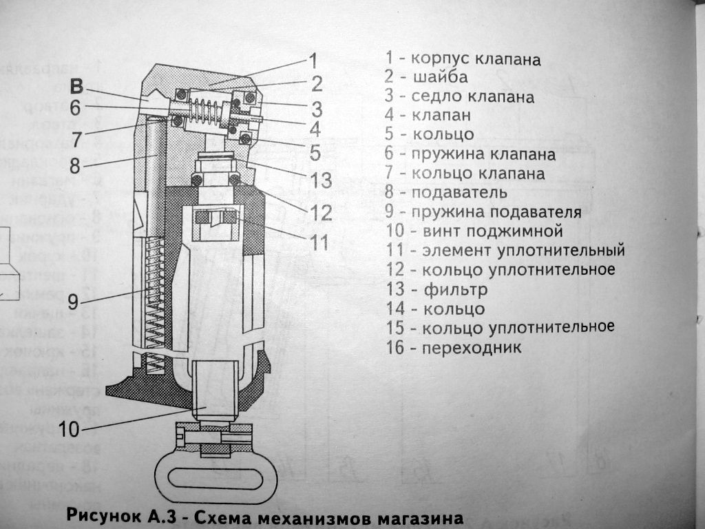 Пневматический пм 654к схема