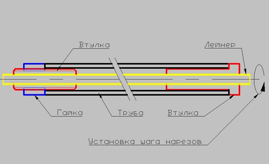 медная труба диаметр 50 мм