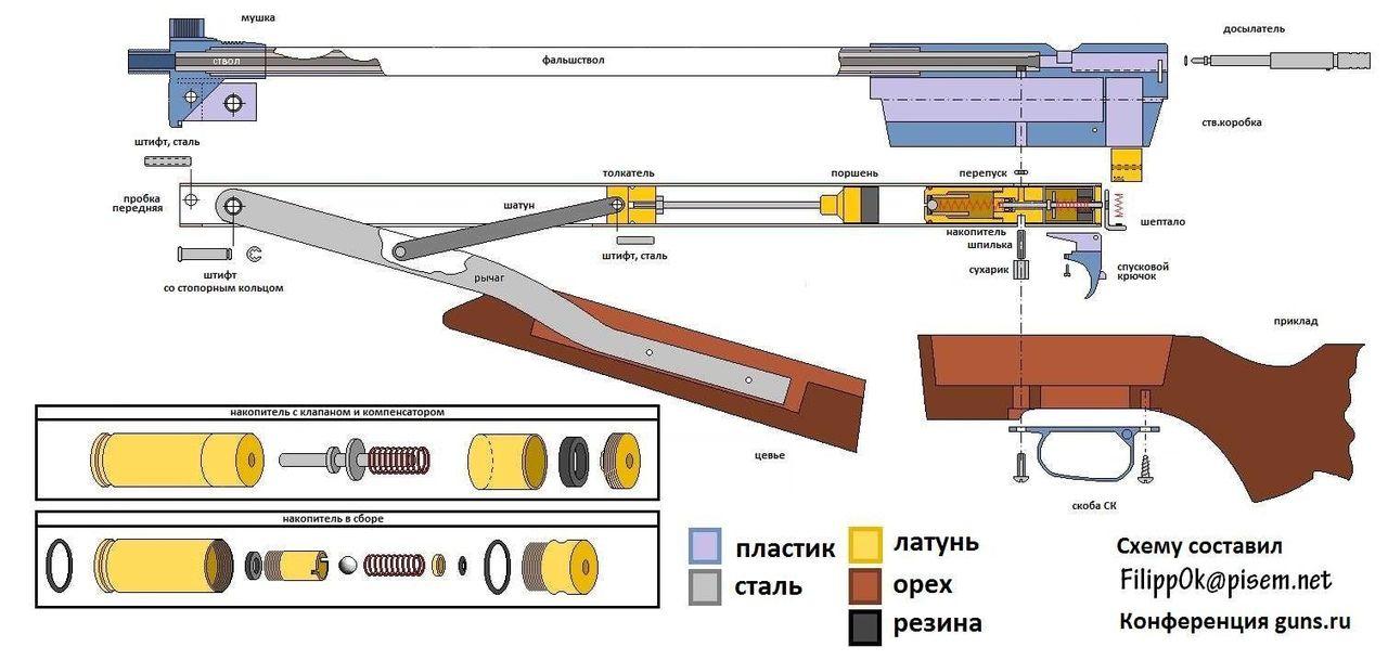 Самодельная пневматика своими руками чертежи - Enote.ru