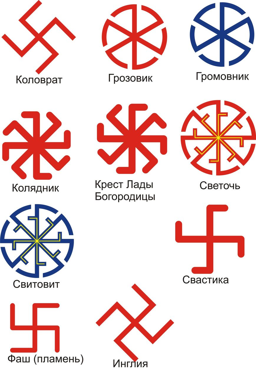 Мифология народов кавказа