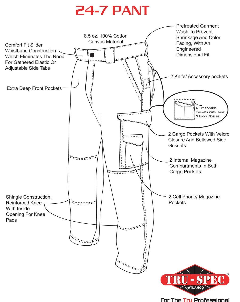 Выкройки для штанов с карманами