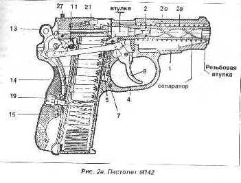 LA bedlam: как из газового пистолета сделать боевой