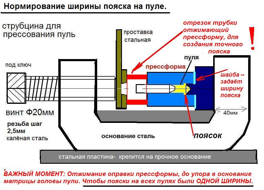 матрицы для изготовления технопланктона