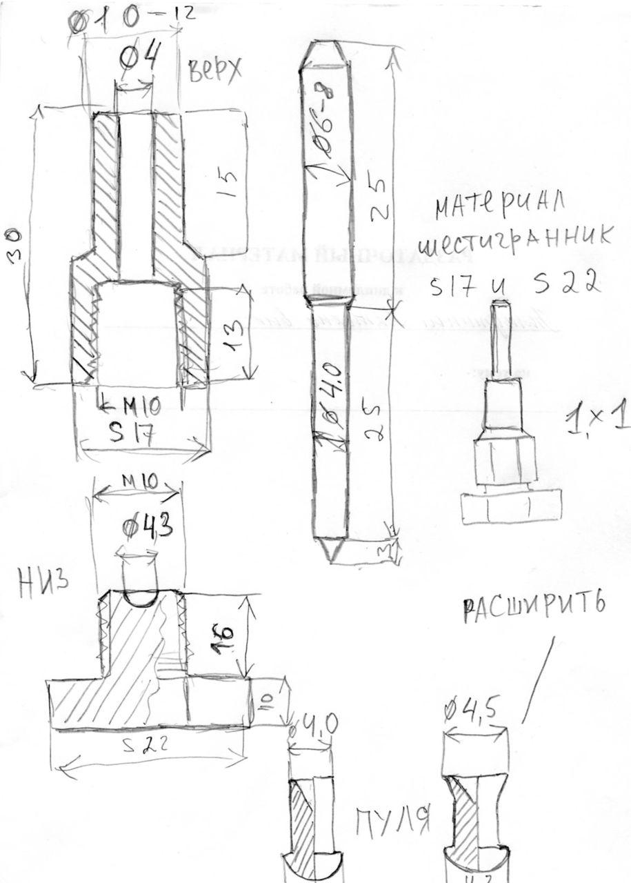 Изготовление патронов домашних условиях