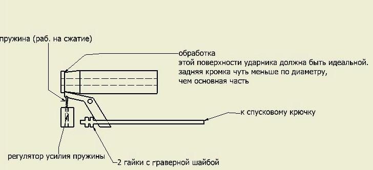 Схема 2 (прислал theSkyL1ne)