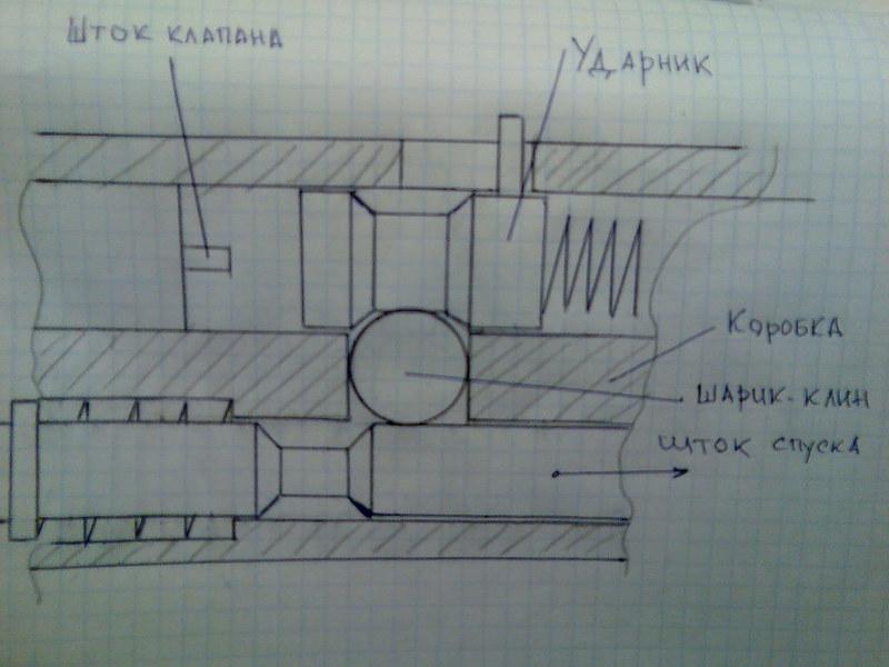 Ударно спусковой механизм своими руками чертежи буллпап 8