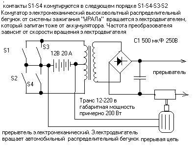 Поздравления с днем рождения на старорусский манер 97