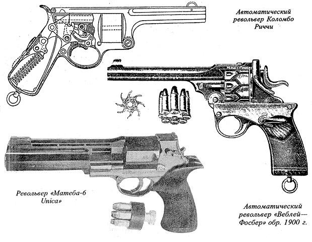 Автоматический револьвер