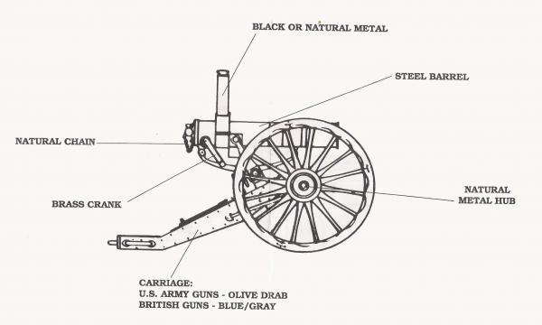 Как сделать пулемёт гатлинга из бумаги