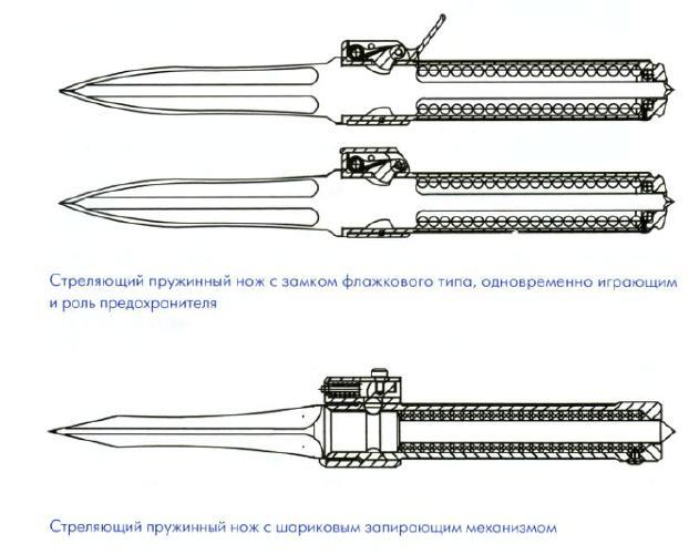 Стреляющий нож своими руками чертежи