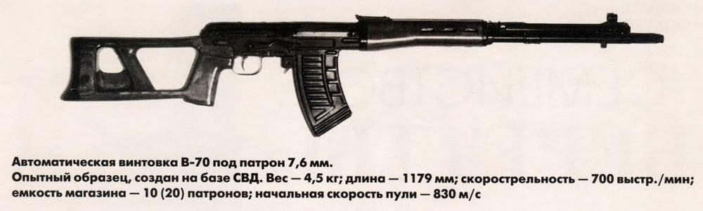 Russian Sniper Rifles and Units - Page 18 5047935