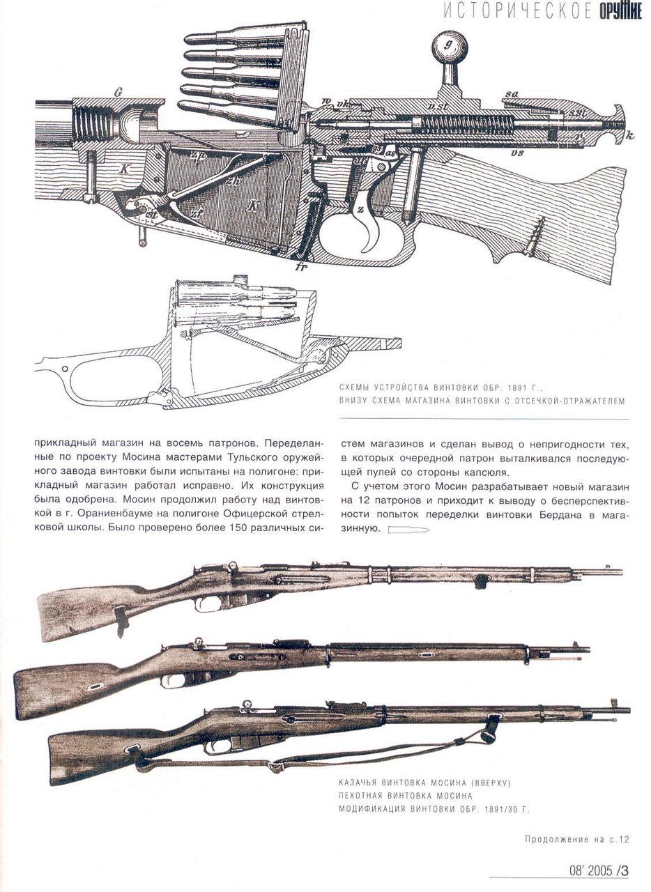 Как сделана винтовка мосина 152