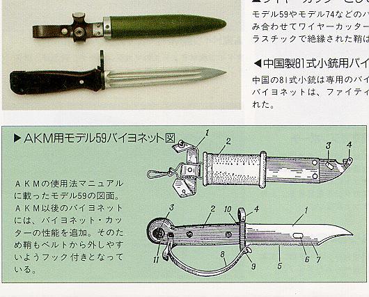 что удалось сколько функций у военного штык ножа автомобиль быстрого