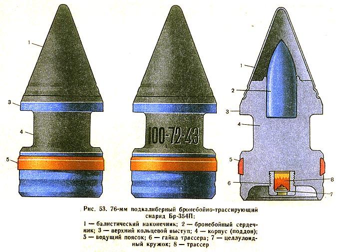 снаряд с взрывателем МД-5