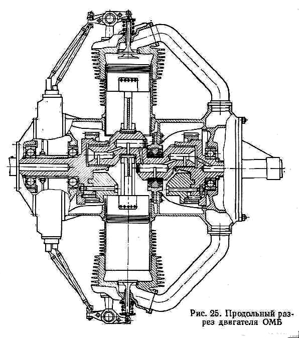В основу конструкции двигателя