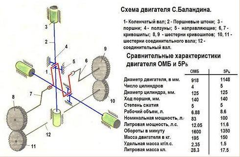 Схема двигателя и
