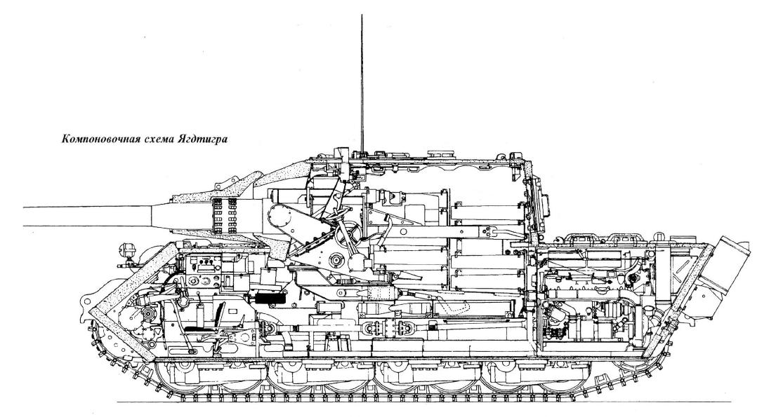 Схема компоновки ПТ-САУ Jagdtiger.